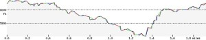 annie-spring-canyon-trail-elevation-profile